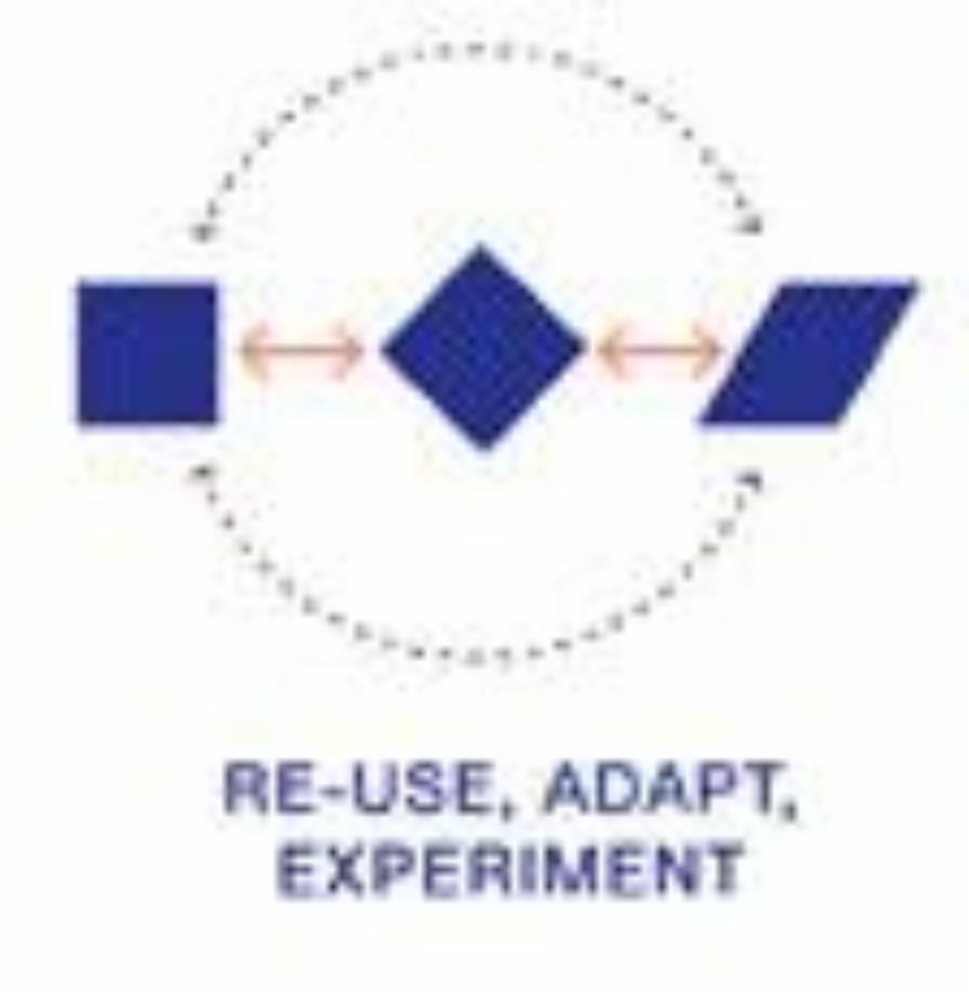 Re-use, Adapt, Experiment