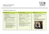 graduate profile PDF Media and Communications