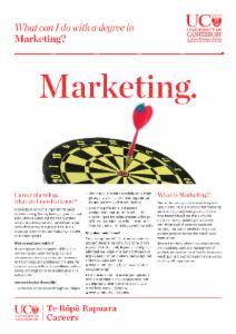 Marketing Careers information