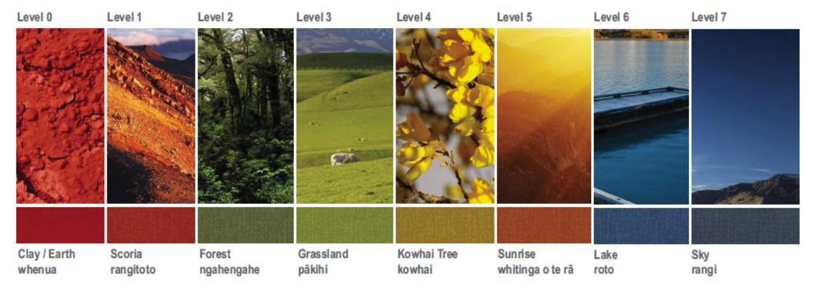 Description of colour palette used in Rehua building interior
