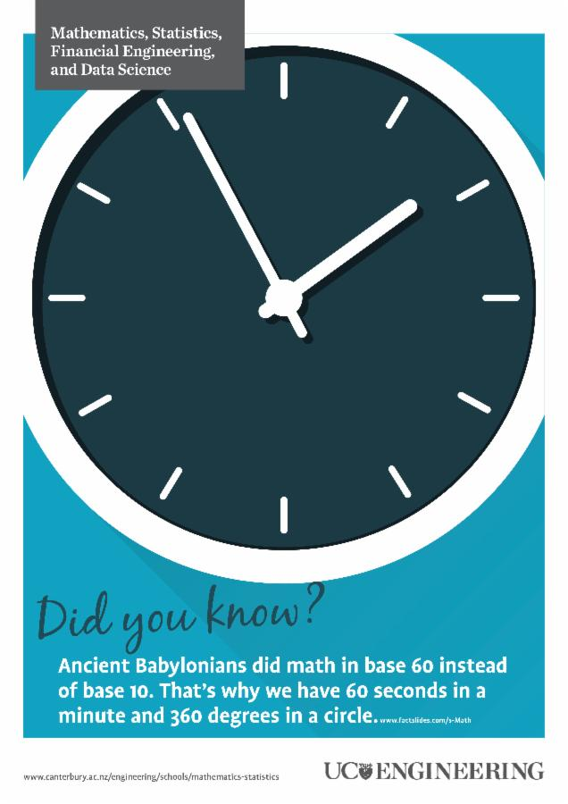 Maths and stats poster - Clock