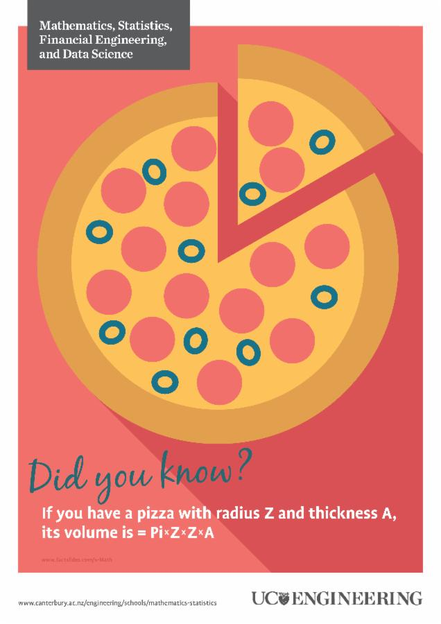 Maths and stats poster - Pizza