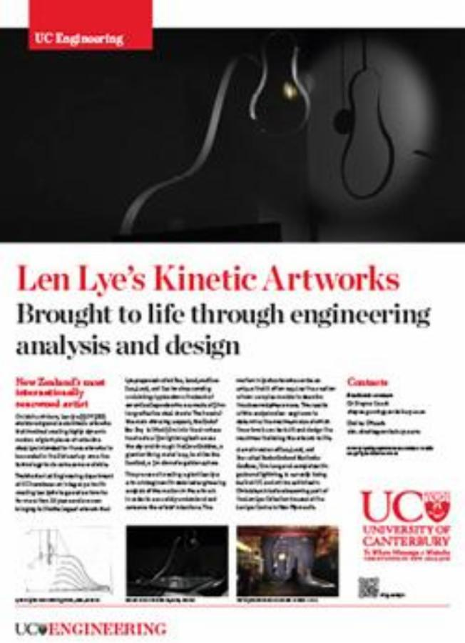 Len Lye's Kinetic Artworks engineering poster