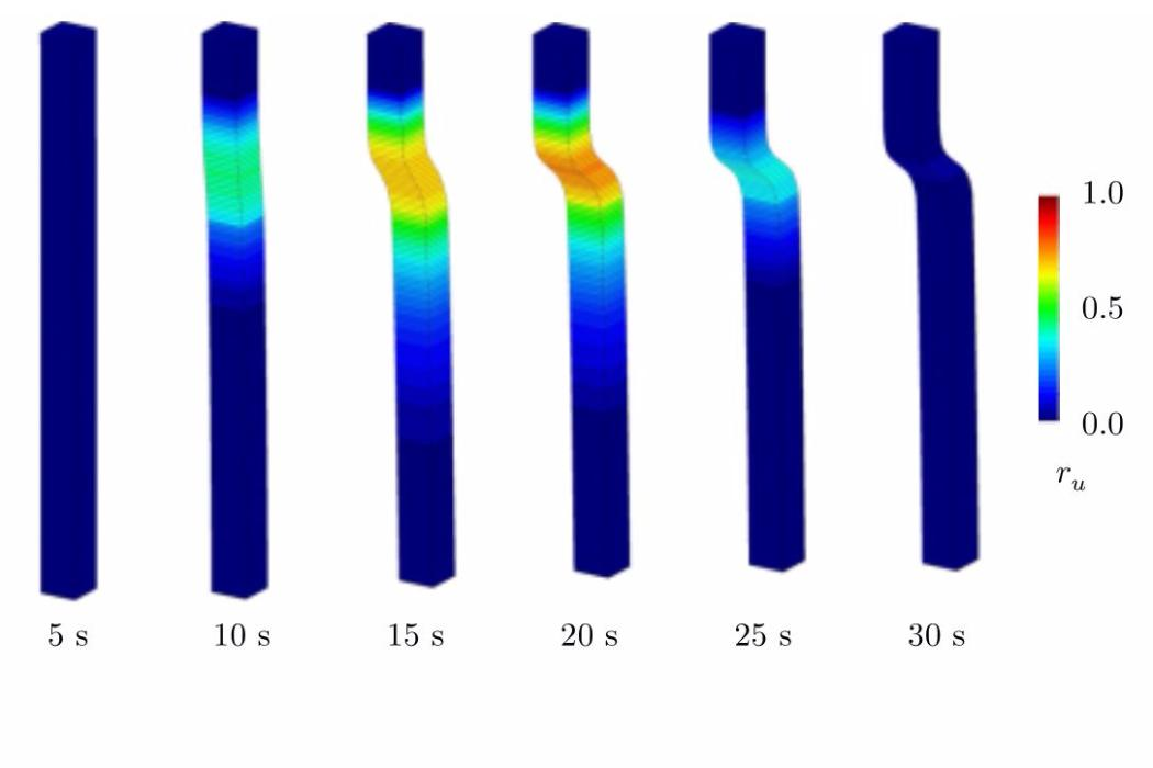 Numerical modelling geotech engineering
