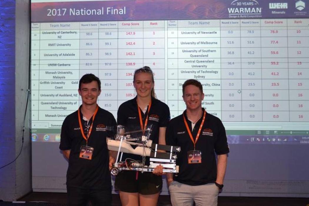 Warman 2017 Final winners