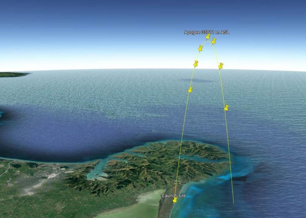 UC Aerospace Club: Into the Black 2 Mission Report