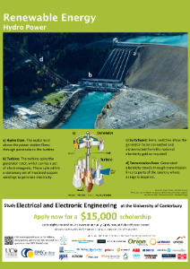 2015 Scholarship Posters (hydro)