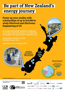 Scholarships Posters | University of Canterbury