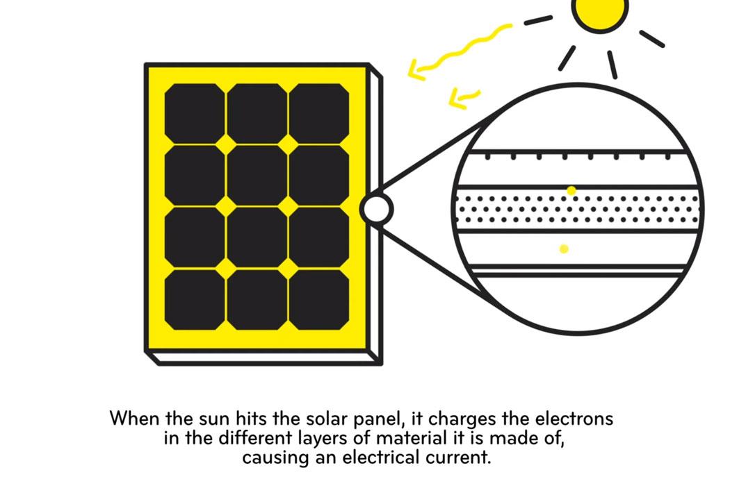 Thumbnail Mercury solar panels