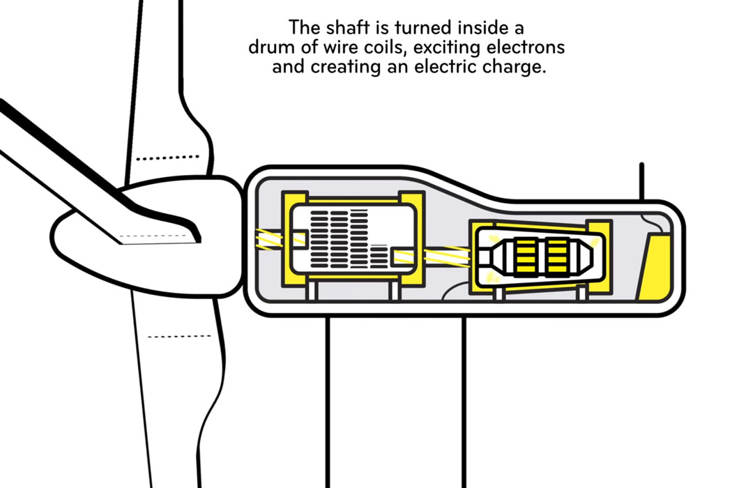 Thumbnail Mercury wind energy