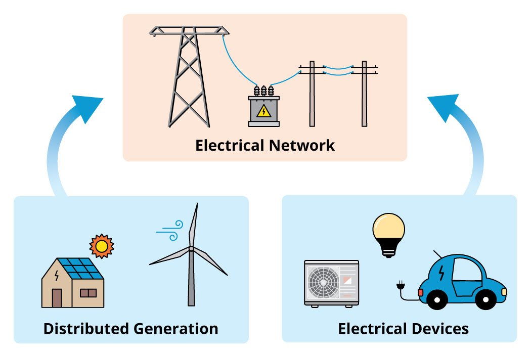Power Quality diagram
