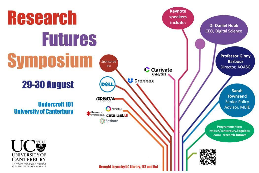 Research futures symposium