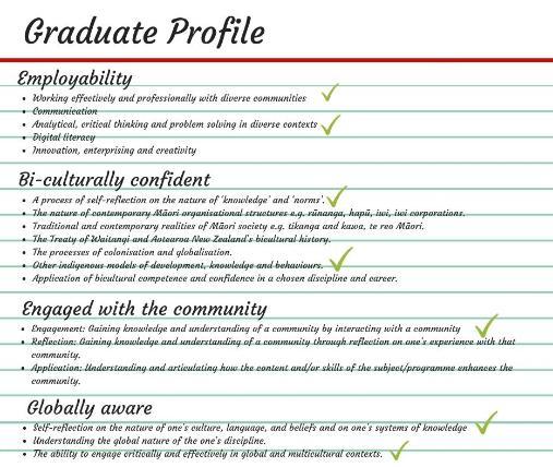 grad profile students