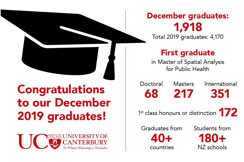 graduation_2019_NWS
