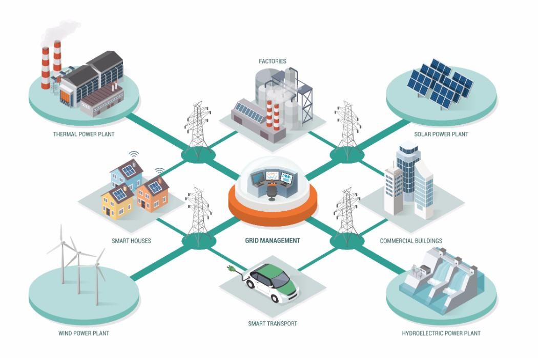 Smart electric grid